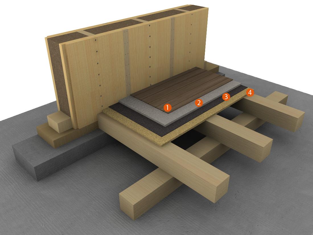 Attacco a terra system casa for Platea per casa in legno
